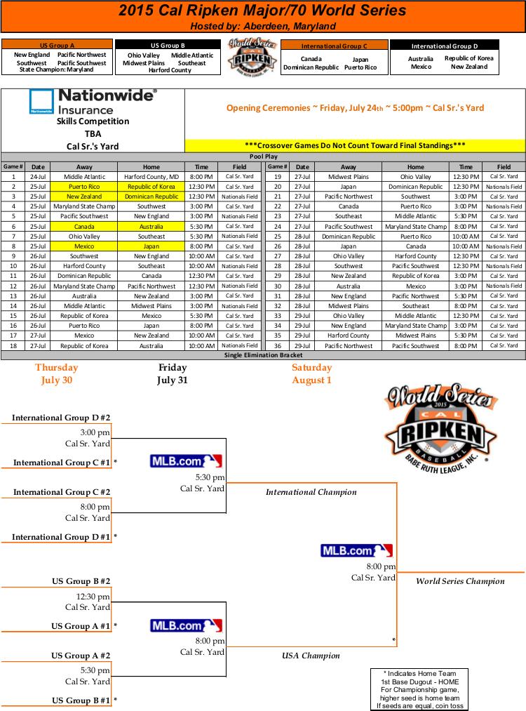 Cal Ripken Major70 World Series - Aberdeen, Maryland