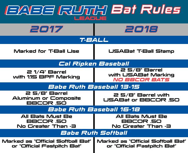 Bridgewater Baseball & Softball